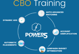 CBO FB Ads: Training completo